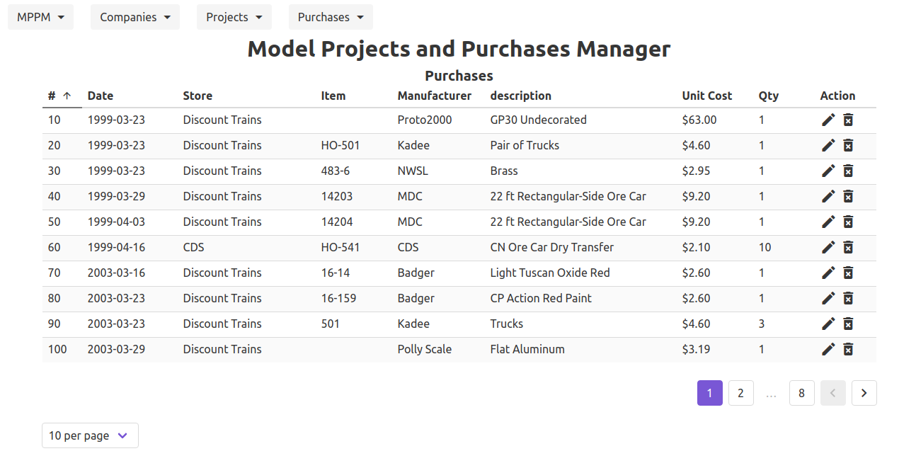 MPPM purchase list