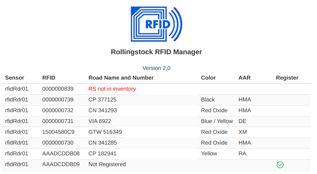 RSRM Rolling Stock RFID Manager